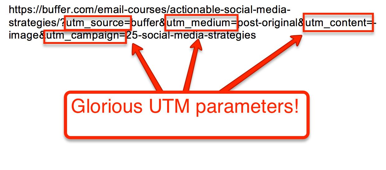 Digital Marketing Definition